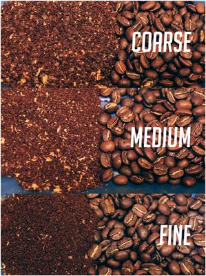 How To Grind Coffee For Espresso Bodum Percolator