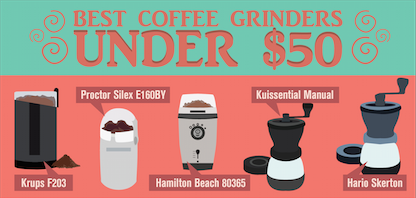 Best Coffee Grinders Under 50