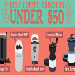 Best Coffee Grinders Under $50