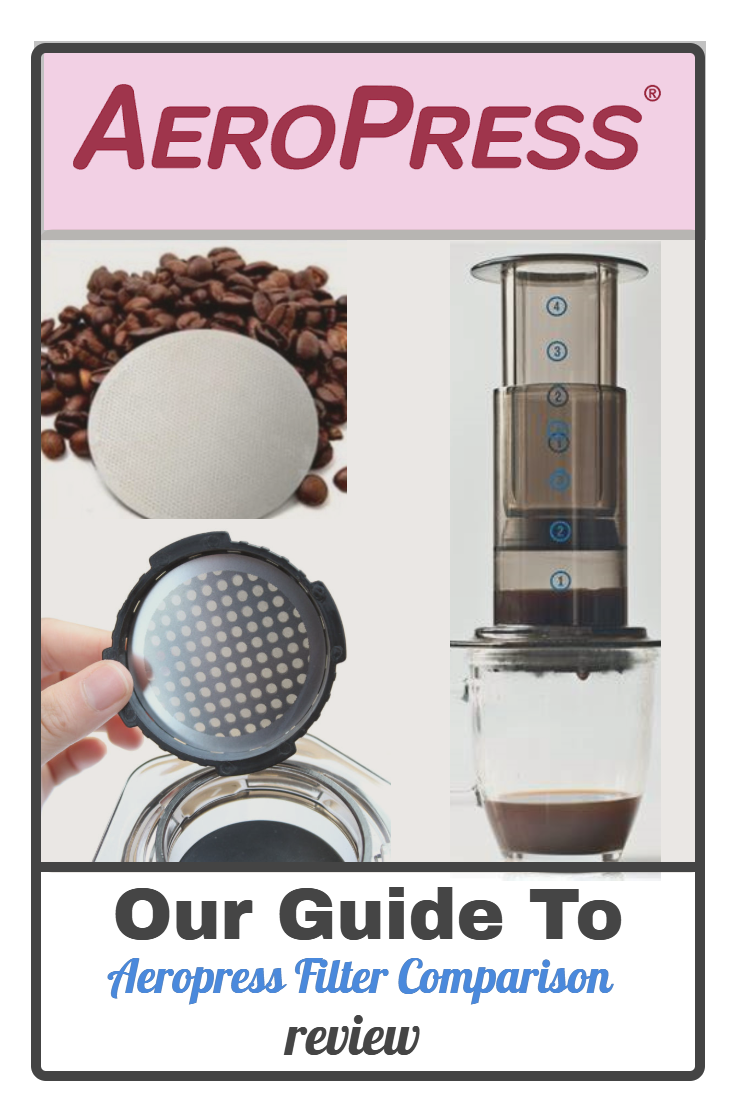 Aeropress Filter Comparison Review