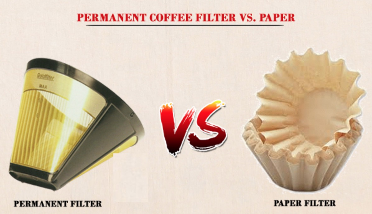 paper vs gold tone filter for coffee