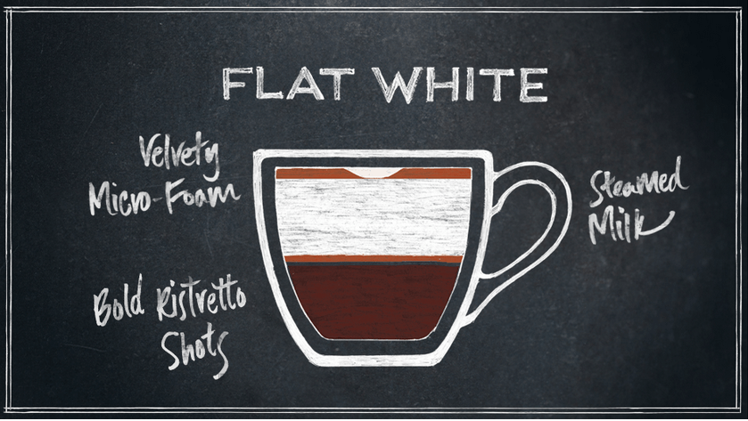 how to make a starbucks flat white at home