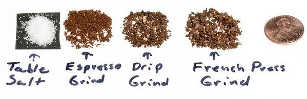 different grind sizes