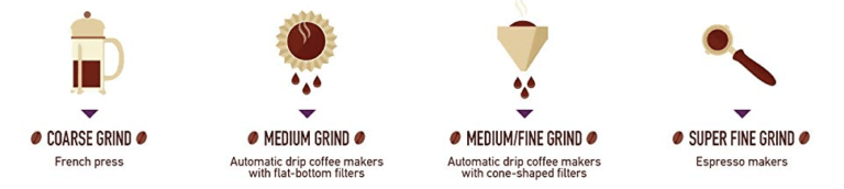 Different brewing methods